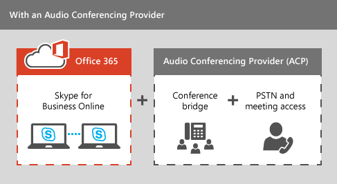 Как сделать конференцию на телефон 307