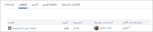 انقر فوق الملفات ل# عرض كل الملفات المستخدم التي تم انشاؤها
