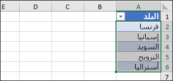 تحويل البيانات المحددة إلى جدول Excel