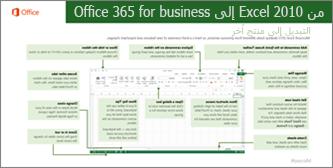 صورة مصغرة لدليل التبديل من Excel 2010 إلى Office 365
