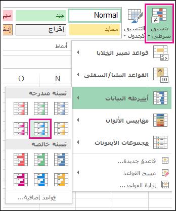 معرض انماط شريط بيانات التنسيق الشرطي