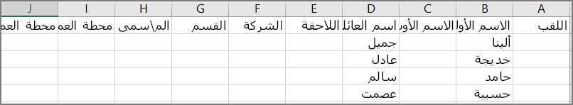 مثال على الشكل الذي سيبدو عليه ملف csv بعد تصدير جهات الاتصال من Outlook