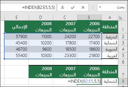 مثال لصيغة INDEX ذات مرجع نطاق غير صالح.  الصيغة هي =(INDEX(B2:E5,5,5، ولكن النطاق 4 صفوف في 4 أعمدة فقط.