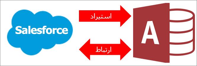 الاتصال من Access إلى Salesforce