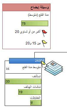 تعرض وسائل إيضاح البيانات الأيقونات في رسم للبيانات