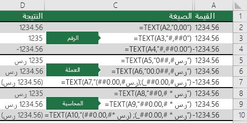 أمثلة على الدالة TEXT باستخدام تنسيقات الأرقام والعملة والمحاسبة