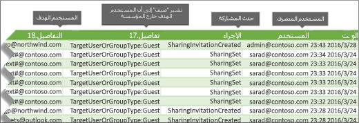 سجل التدقيق في الاحداث المشاركه في Office 365