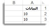 البيانات في الخليتين A2 وA3 في ورقة عمل Excel