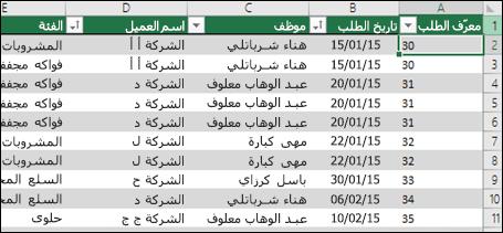 بيانات نموذجيه في جدول Excel ل# استخدامه ك# مصدر بيانات PivotTable