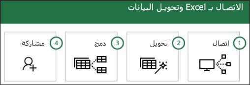 خطوات power Query: 1) الاتصال، 2) تحويل، 3) دمجه، مشاركه 4)