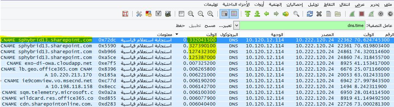 استعراض لـ SharePoint Online المُصفى في Wireshark حسب dns.time (بالأحرف الصغيرة)، مع الوقت من التفاصيل الموضوعة في عمود وتم فرزها تصاعدياً.