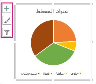 """مخطط دائري مع الأزرار """"عناصر المخطط""""، و""""أنماط المخططات""""، و""""عوامل تصفية المخططات"""""""