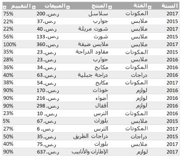 نموذج جدول Excel