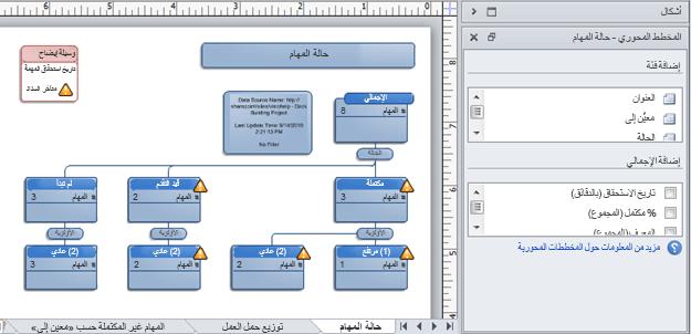 تم إنشاء رسم Pivot التخطيطي في Visio من قائمة تعقب مشاكل SharePoint
