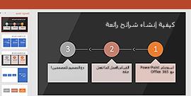 ميزة مصمم PowerPoint