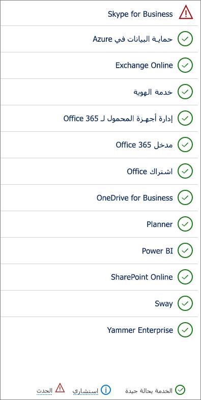 صفحة حالة الخدمة تعرض الخدمات التي تحتوي على أحداث ونصائح.