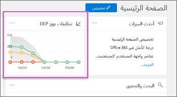 """""""يتطابق مع نهج DLP"""" عناصر واجهه المستخدم تمييز علي الصفحه الرئيسيه ل# الامان و# توسيط كونمبليانسي"""
