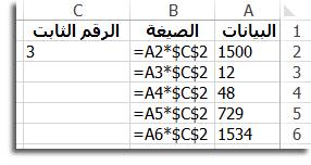 توجد الأرقام في العمود A، والصيغة في العمود B مع علامات $، والرقم 3 في العمود C