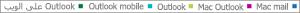 لقطه شاشه: قائمه ب# برامج عميل البريد الالكتروني. انقر فوق عميل البريد الالكتروني ل# الحصول علي مزيد من بيانات التقرير علي هذا العميل.