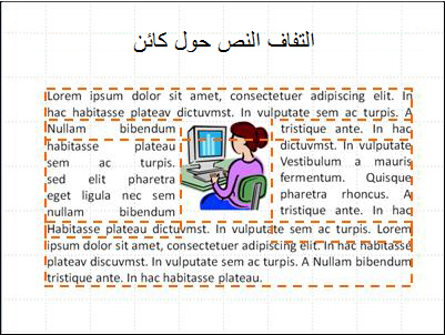 شريحة مع إدراج عنصر، ومربعات النص معروضة ونص مكتمل.