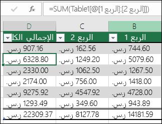 مثال ل# صيغه الذي يحتوي علي أوتوفيليد ل# انشاء عمود محسوب في جدول