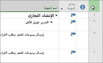 """لقطه شاشه تعرض مؤشر في الزاوية العلوية اليمني من طريقه العرض """"مخطط جانت"""" في Project"""