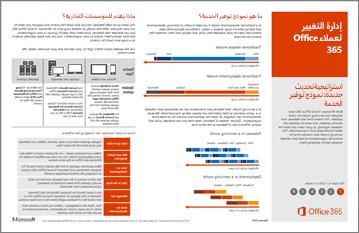 ملصق نموذج: اداره التغيير ل# عملاء Office 365