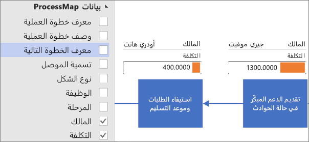 تطبيق رسومات البيانات للرسم التخطيطي للعرض المصوّر للبيانات في Visio