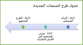 نموذج رسم المخطط الزمني