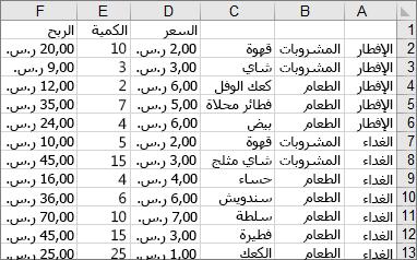 البيانات المستخدمة لإنشاء المخطط الهيكلي النموذجي