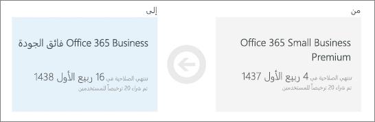 """لقطة شاشة لجزء من صفحة """"استرداد مفتاح المنتج الجديد"""""""