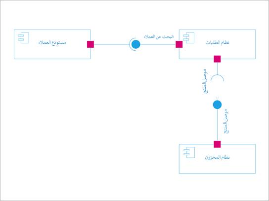 رسم تخطيطي لمكون UML.