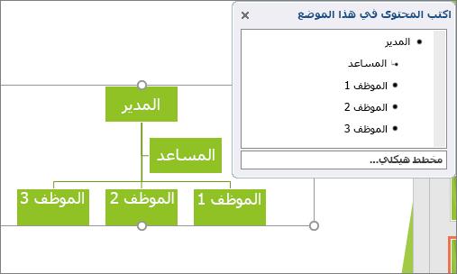 إظهار مثال عن رسم تخطيطي هيكلي في SmartArt