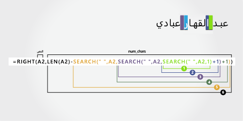 صيغة لفصل اسم العائلة والبادئة أولا باستخدام فاصلة