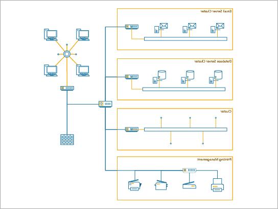 رسم تخطيطي تفصيلي للشبكة يستخدم بشكل أفضل لإظهار شبكة شركة لمؤسسه متوسطة الحجم.
