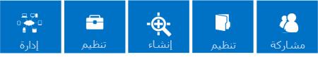 """سلسلة من اللوحات الزرقاء التي تعمل على التخطيط التفصيلي للدعائم الأساسية لميزات SharePoint 2013، المتمثلة في """"مشاركة""""، و""""تنظيم""""، و""""اكتشاف""""، و""""إنشاء""""، و""""إدارة""""."""