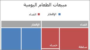 صورة لفئة المستوى الأعلى لمخطط هيكلي معروضة في شعار