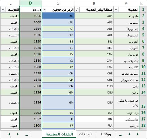جدول مضيف