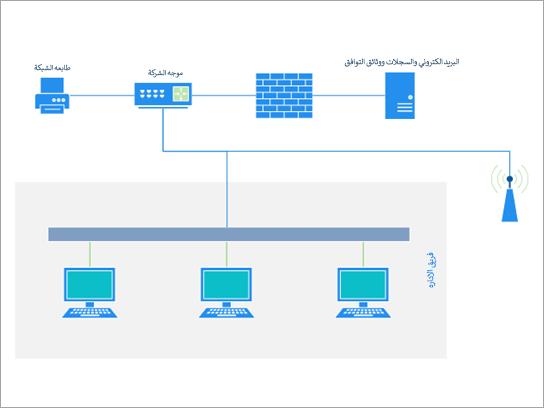 قالب شبكة أساسي يعرض شبكة مكتب أو فريق صغير.