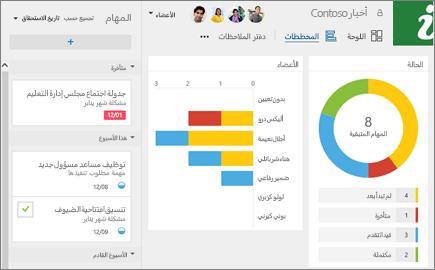 لقطة شاشة لصفحة «مخططات» خطة ما.