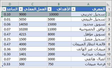 نموذج بيانات Excel
