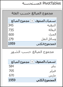 مربع حوار لجداول PivotTables التي يوصي بها Excel