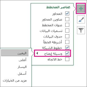عناصر المخطط > وسيلة إيضاح في Excel