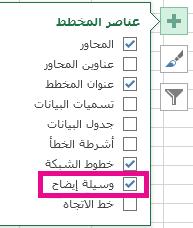 قائمة العناصر المختلفة في المخطط