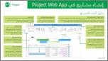 إنشاء مشاريع في دليل البدء السريع لـ Project Web App