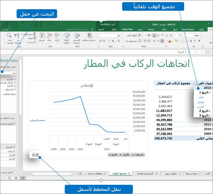 PivotTable مع وسائل شرح تظهر فيه الميزات الجديدة في Excel 2016