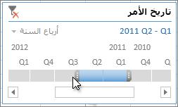 مقابض تحديد الفترة الزمنية