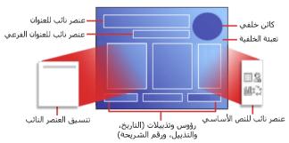 أجزاء من تخطيط شريحة في PowerPoint