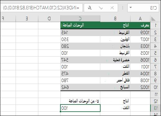 يمكن استخدام الدالتين INDEX و MATCH كبديل إلى VLOOKUP