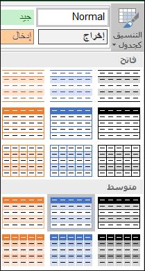 تحديدات معرض أنماط Excel «للتنسيق كجدول»
